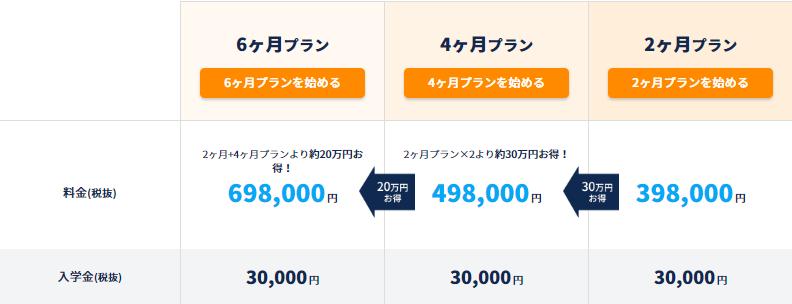 コードキャンププレミアムプラスコース料金表